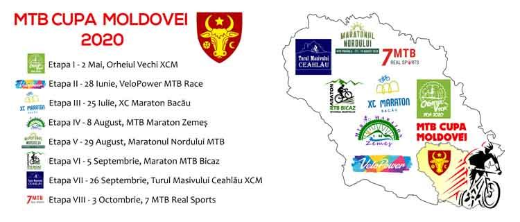 MTB Cupa Moldovei 2020